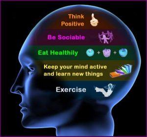 8 Steps to a beautiful mind